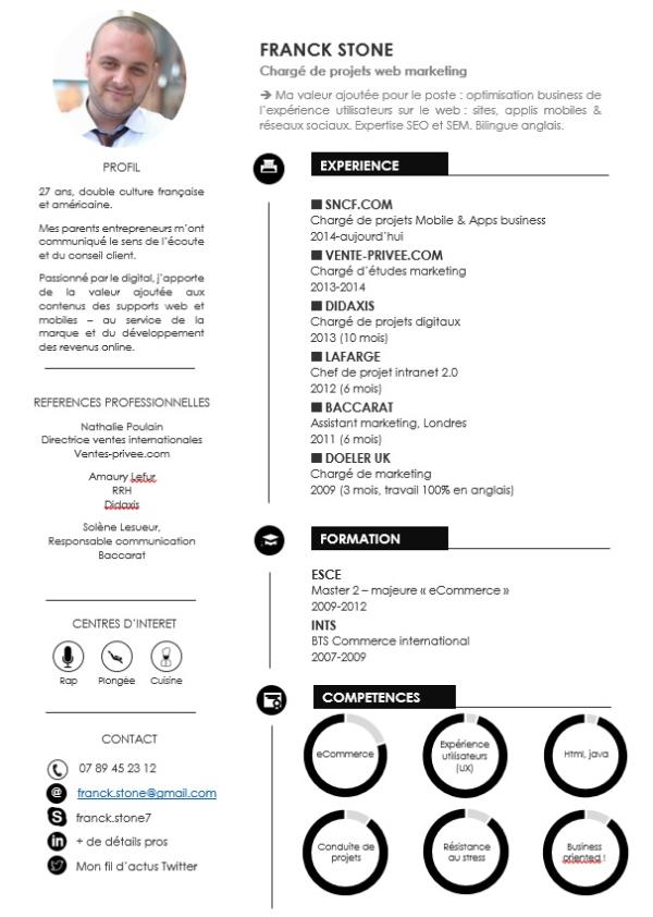 design competences cv