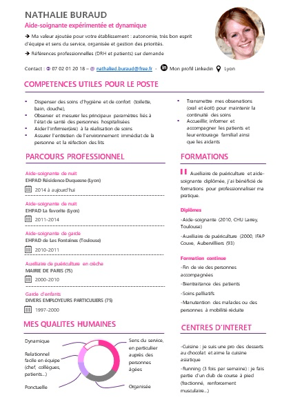 faire son cv sur pinterest