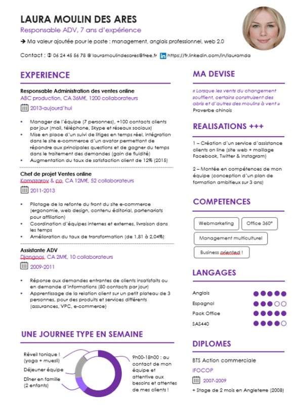 video cv anime gratuit