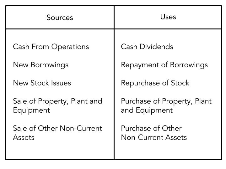 Basic Financial Statements All You Need to Know? - QuickBooks
