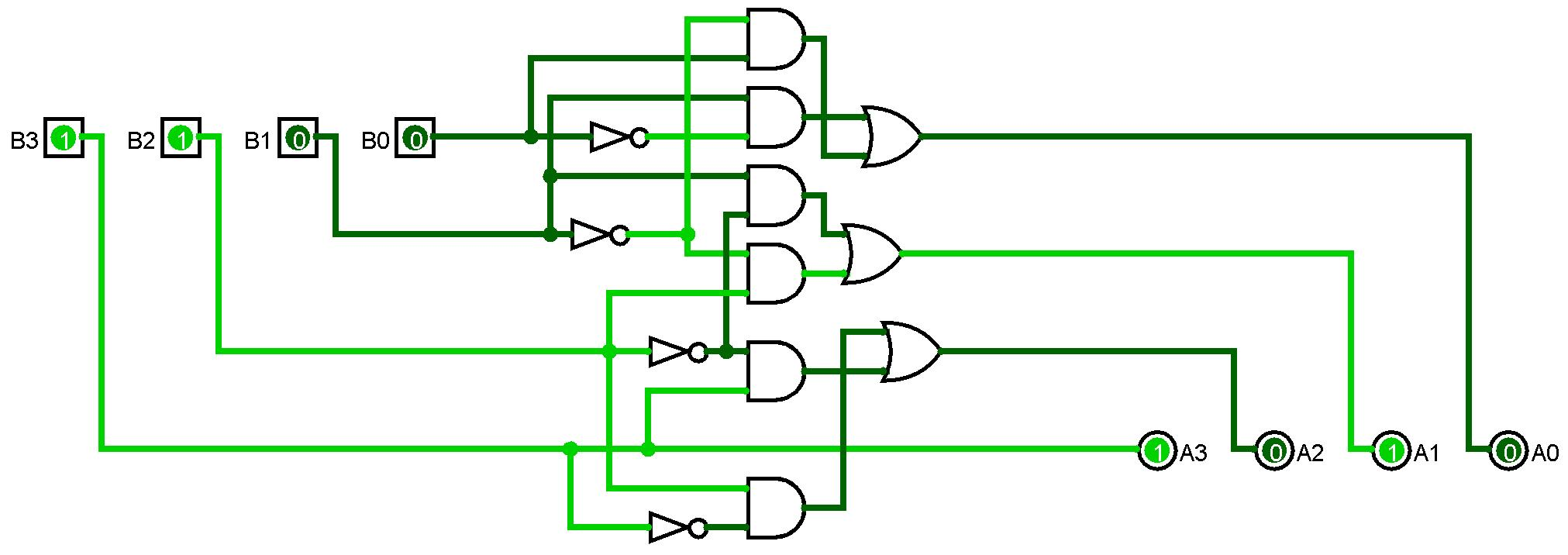 Logic Diagram 4 Bit Multiplier Auto Electrical Wiring Digital Binary To Gray Code Converter