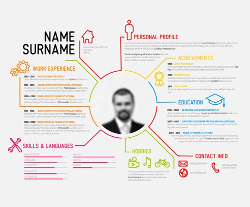 7 Design Tips To Make Your Resume Stand Out OnTheHub - How To Make An Resume