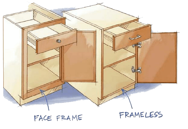 Measuring For Cabinets. Measuring For New Kitchen Cabinets Shop