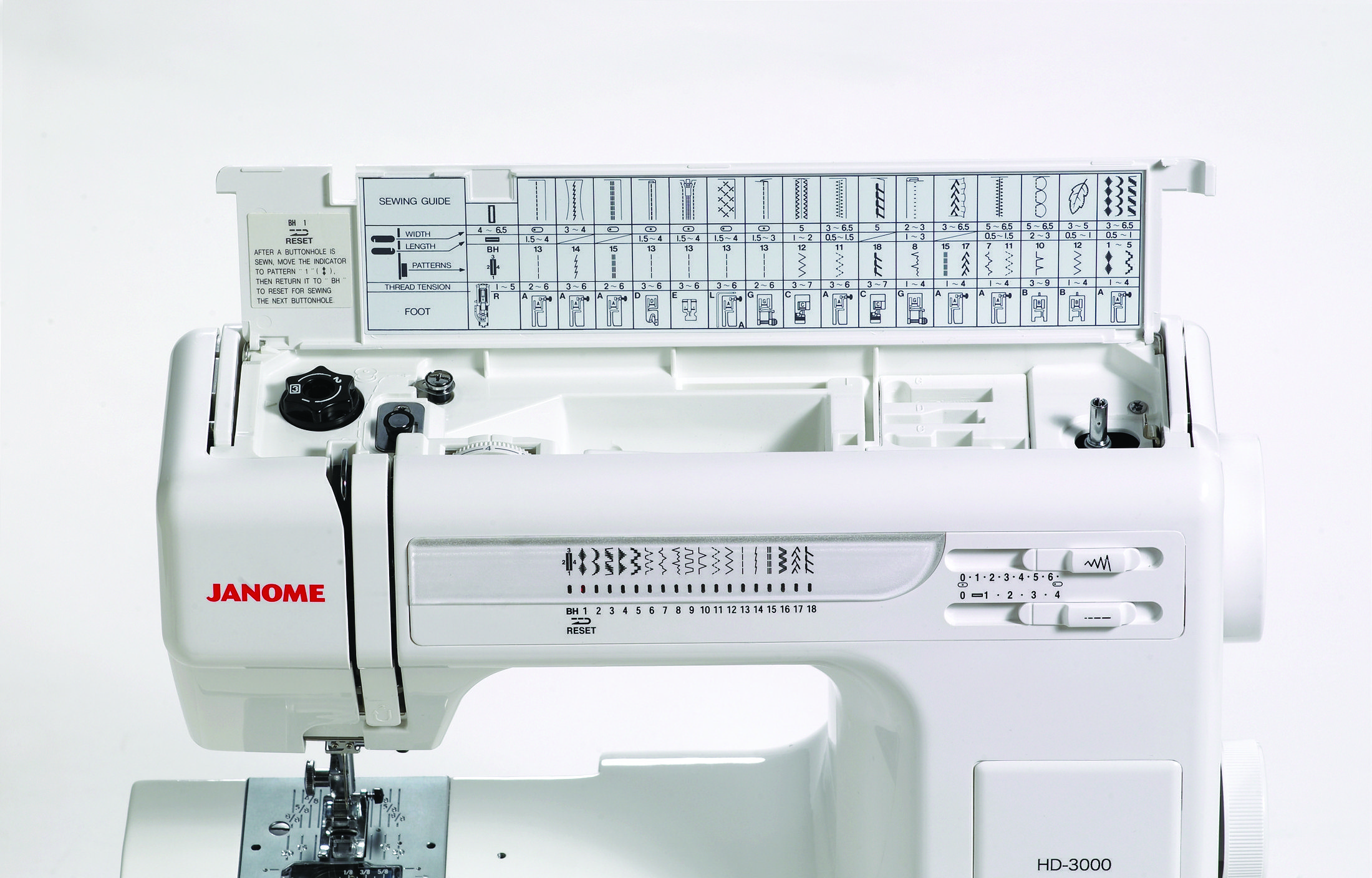 Cheap Sewing Machines Australia Best Heavy Duty Sewing Machines In 2019 Our 5 Favorites Reviewed