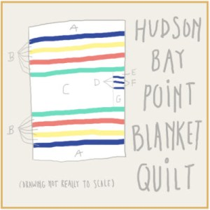 how to clean bay point blanket