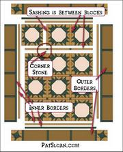 quilt block construction