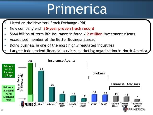 primerica life insurance phone number - Towerssconstruction