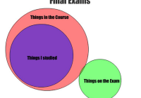 Best Exams Quotes 2016