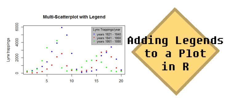 how to add legend to plot