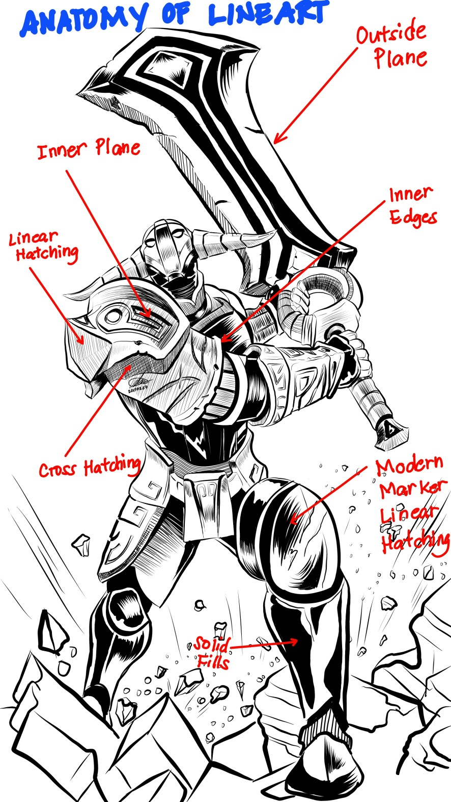 02 – Anatomy of a Line Art – The Art of Lines