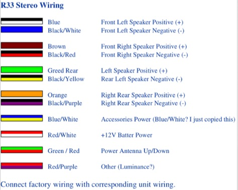 Kenwood Stereo Wiring Harness Colors - Data Wiring Diagram Update