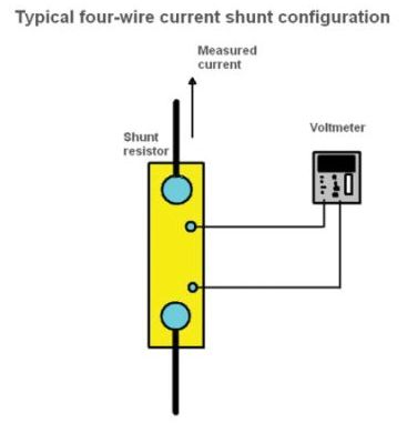 Measuring current with shunt resistors - Power Electronic Tips