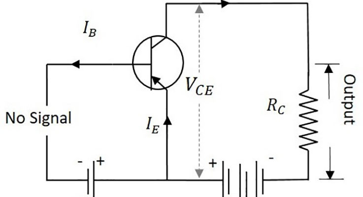 power mosfets for 12v applications