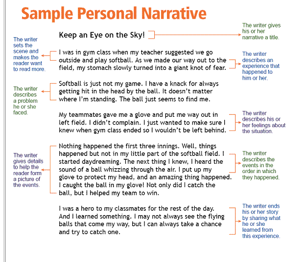 personal narrative essay example 627 personal narrative essay examples from professional writing service eliteessaywriters get more argumentative, persuasive personal narrative essay samples and other research papers after sing up.