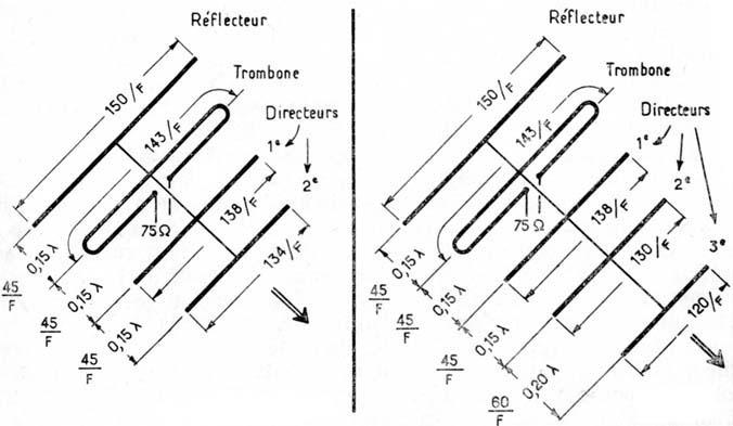 wifi antenna schema cablage