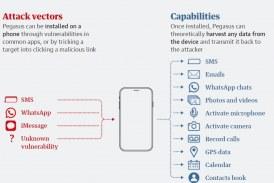 """Operațiunea """"Pegasus"""": cum guvernele sparg smartphone-urile cetățenilor și le transformă în dispozitive de urmărire"""