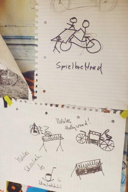 skizze-workshop-velourbanomics_radpropaganda