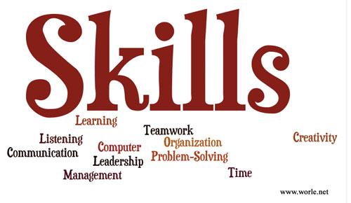Skills Listing - TEj3M Portfolio