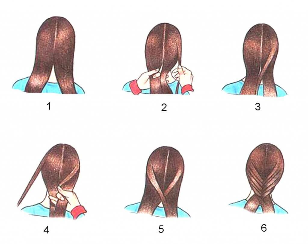 плетение прически для девочек из косичек схемы