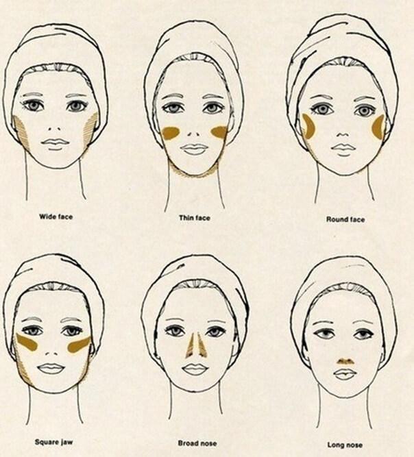 Как сделать чтобы сузить лицо