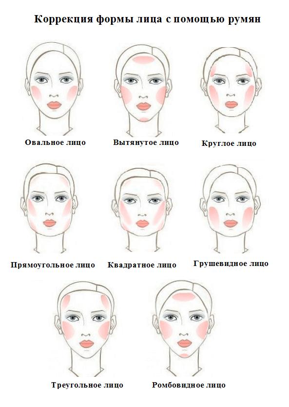 Советы макияжа круглым лицом