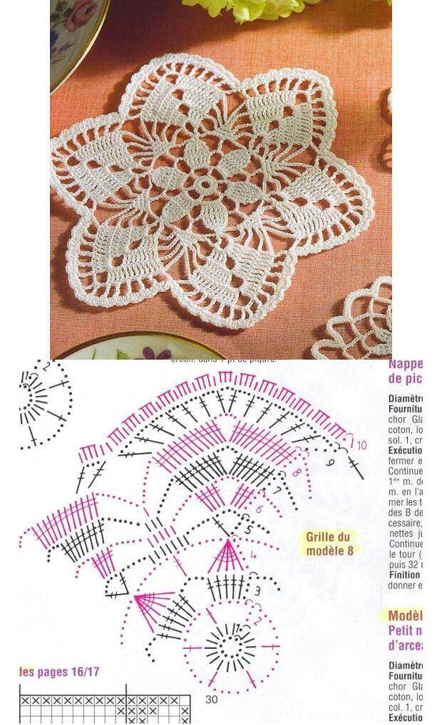 Описание для вязания салфетки 652