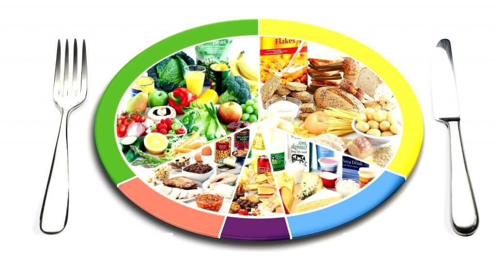 продукты способствующие похудению сжигающие жиры