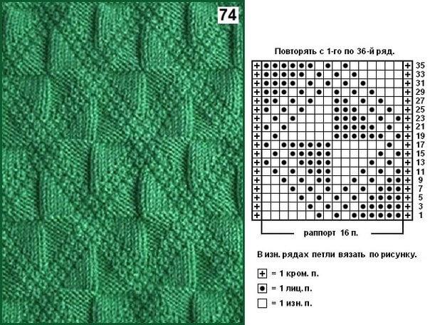 Схема вязания узора спицами сердечко