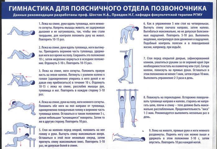 Скованность в шее и плечах причины лечение