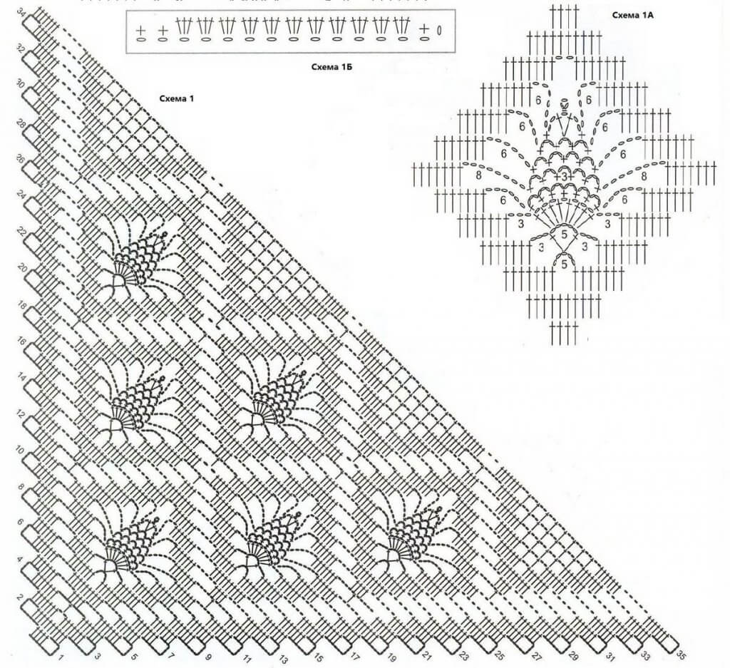 схемы шалей вяханнфх крючком
