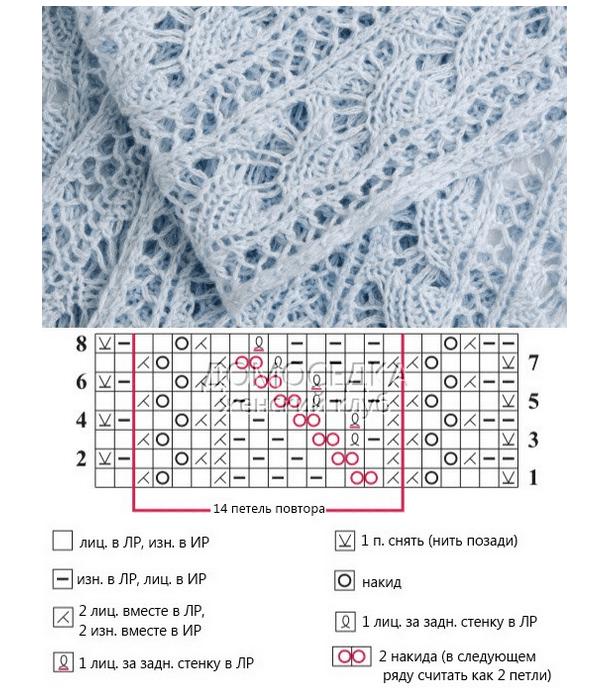 Вязание шарфов спицами и схемы вязания