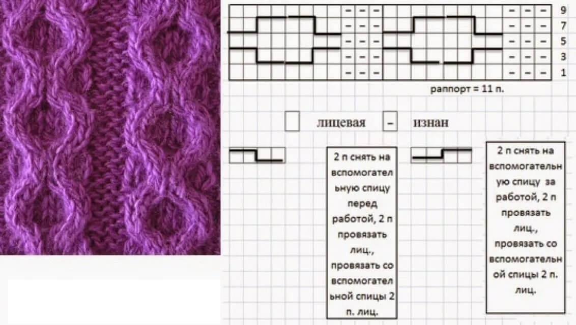 Схемы узора косичка для вязания на спицах
