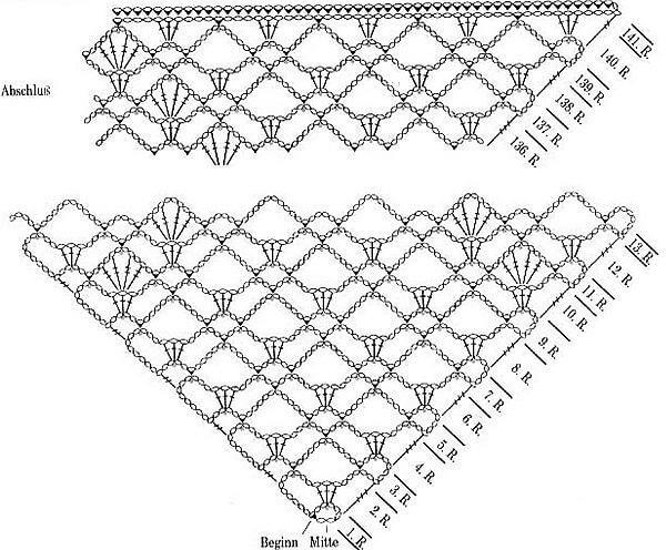 Вязание шали платка крючком схема узора