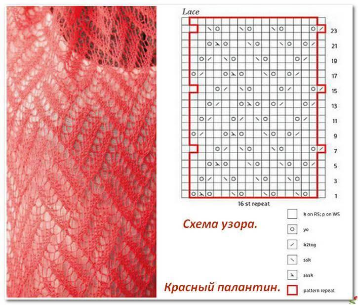 Схемы для вязания спицами ажурные для шарфа