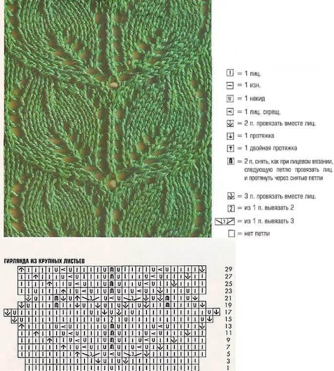 Вязание палантина схемы с описанием