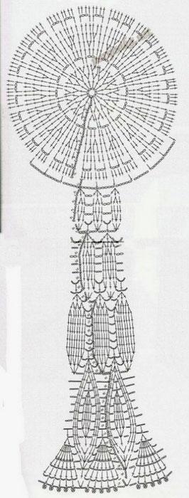 Фото схема для вязания ковра крючком
