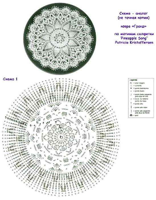 Фото схема для вязания коврика крючком гранд