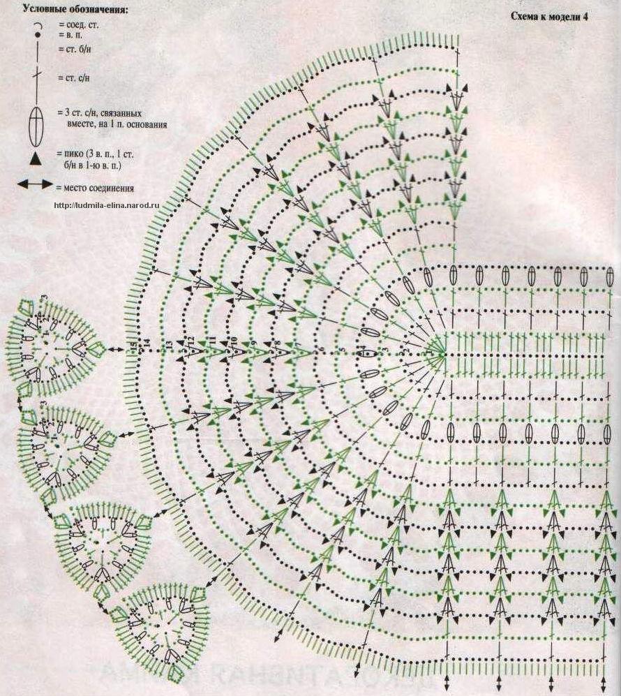 Основные неисправности принтеров копиров МФУ, схемы, коды ошибок 100