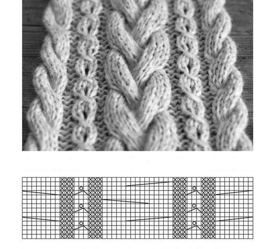 Узоры и схемы жгутов и кос спицами схемы с описанием