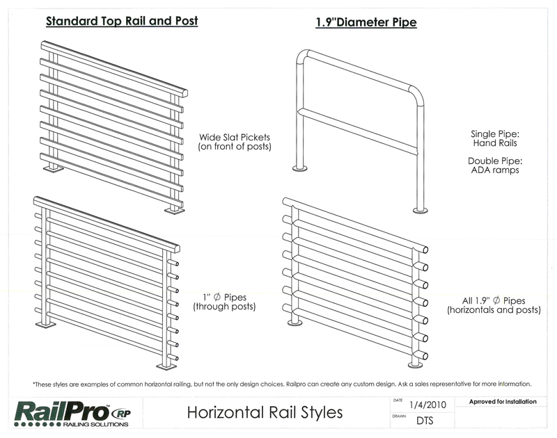 Horizontal Rail - RailPro