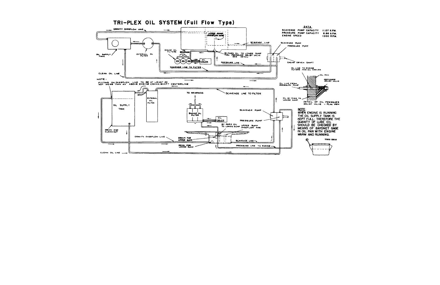 figure 44 locomotive wiring diagram