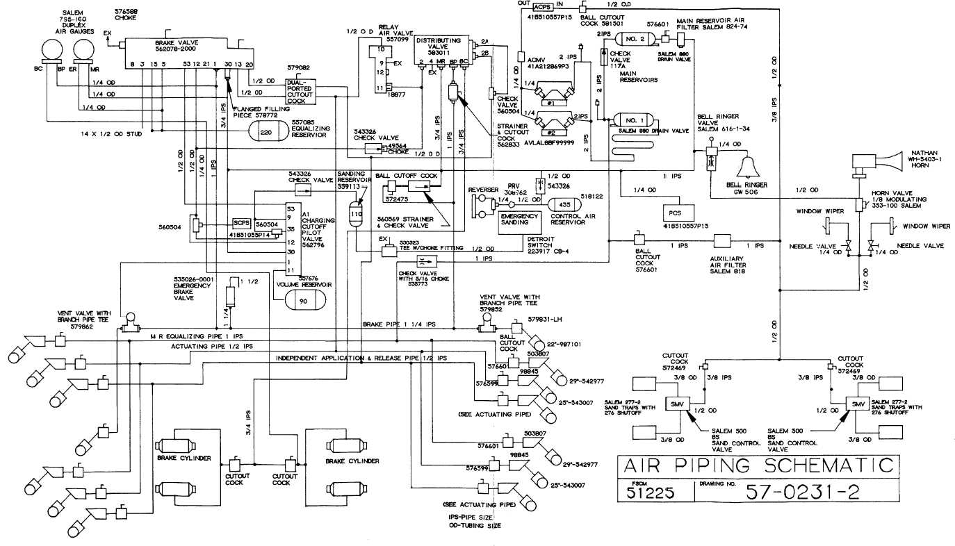 piping and instrumentation diagram rules