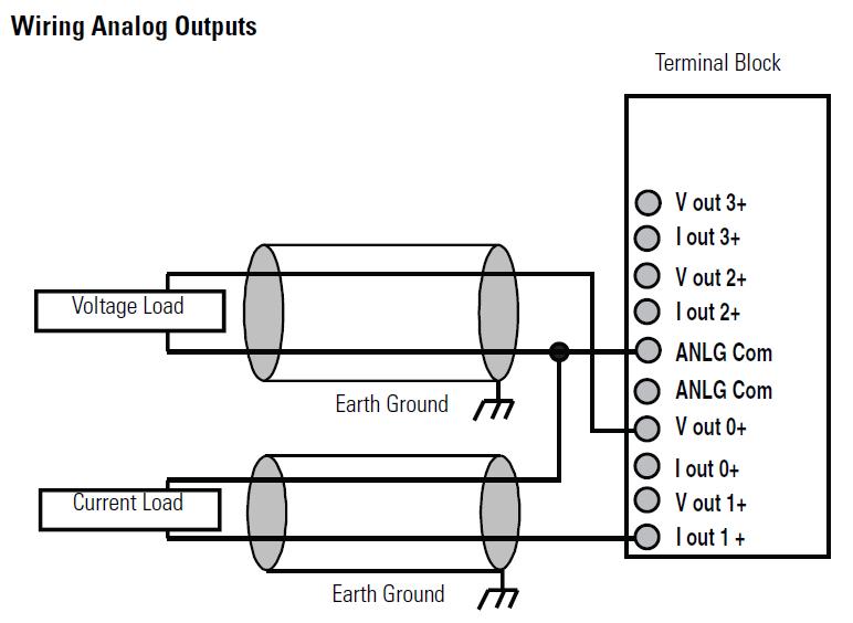 4 wire wiring diagram