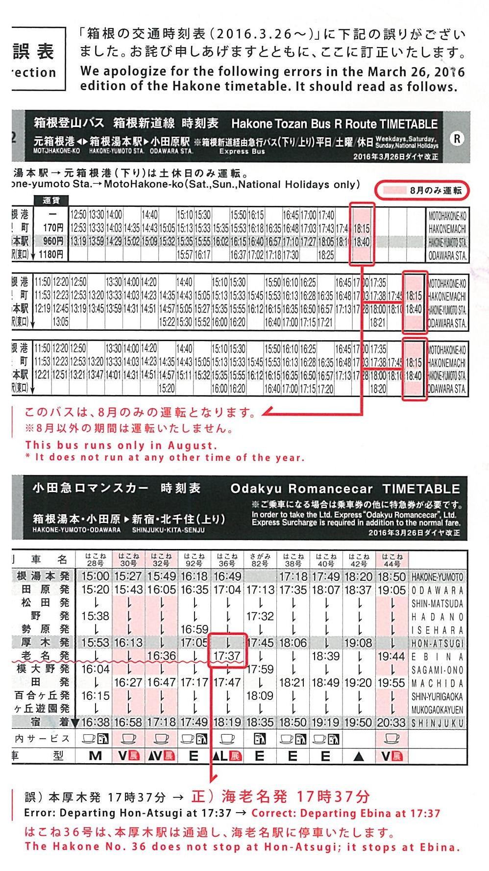 [Continuation] Day Trip from Tokyo : Hakone 箱根. Maps and timetables. Special notice.