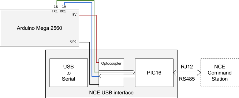 nce system wiring diagram