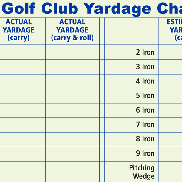 Golf Club Yardage Chart - Ralph Maltby