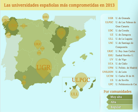 UniversidadesComprometidas Ranking de Universidades en Software Libre 2013