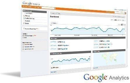 google analytics 300x192 Analítica web con software libre