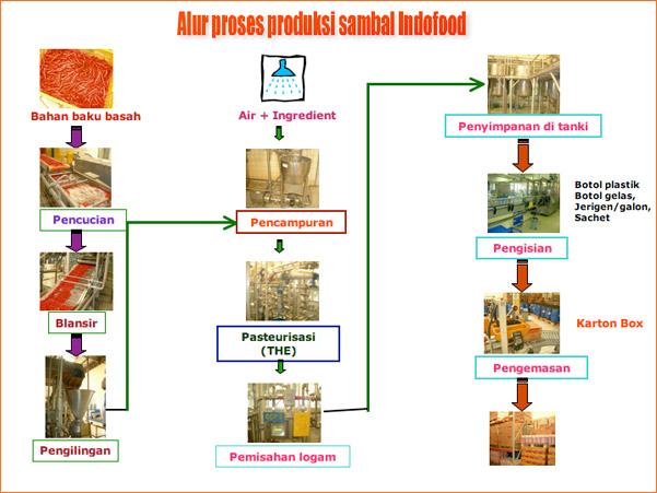 Artikel Tentang Administrasi Bisnis Administrasi Publik Wikipedia Bahasa Indonesia Artikel Artikel Yang Dimuat Misalnya Tulisan Tentang Keberhasilan