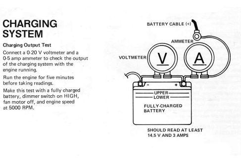Comprehensive GL1000 Charging System Troubleshooting Randakk\u0027s Blog